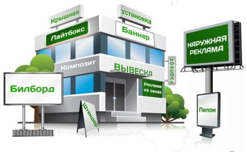 Пример рекламных конструкций